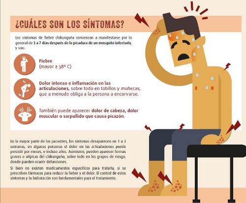 sintomas chikunguña