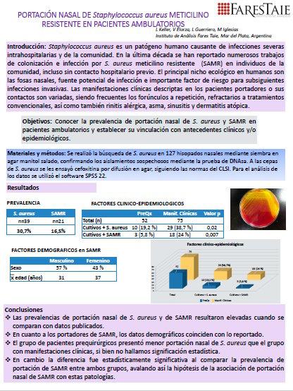 portacion nasal SAMR